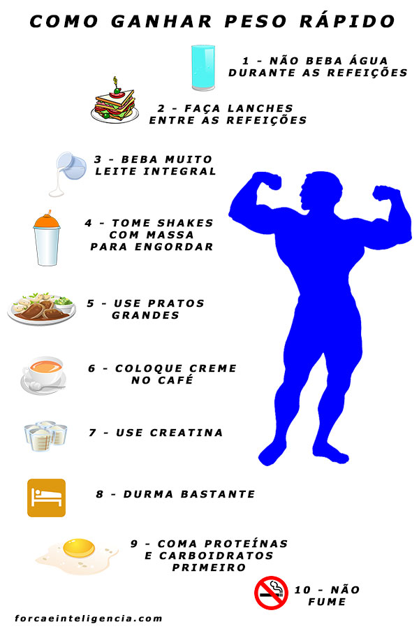 Como ganhar peso rápido